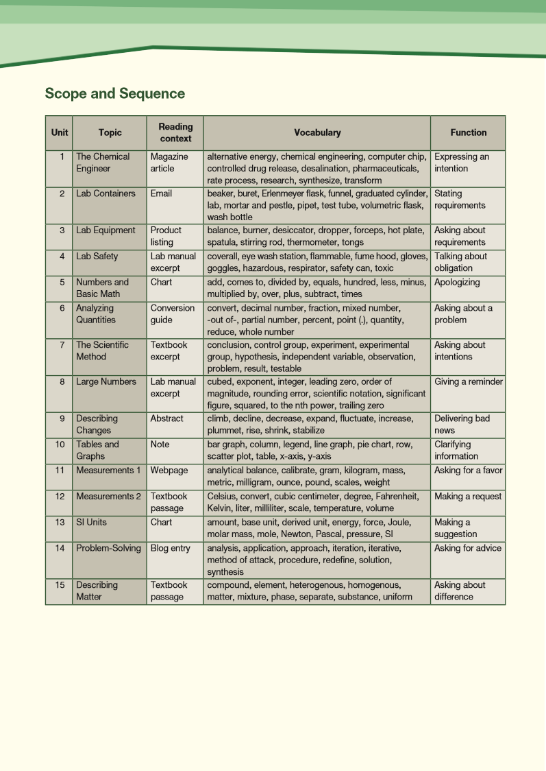 ESP English for Specific Purposes - Career Paths: Chemical Engineering - Sample Page 3