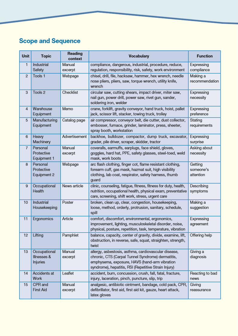 ESP English for Specific Purposes - Career Paths: Industrial Safety - Sample Page 3