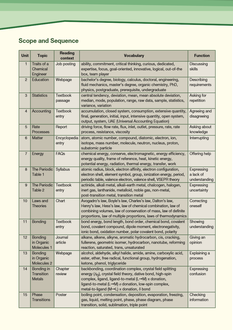 ESP English for Specific Purposes - Career Paths: Chemical Engineering - Sample Page 4