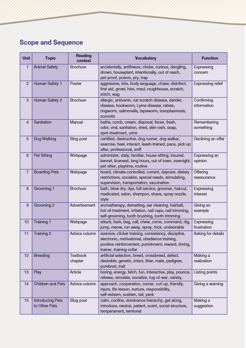 ESP English for Specific Purposes - Career Paths: Pet Care - Sample Page 4