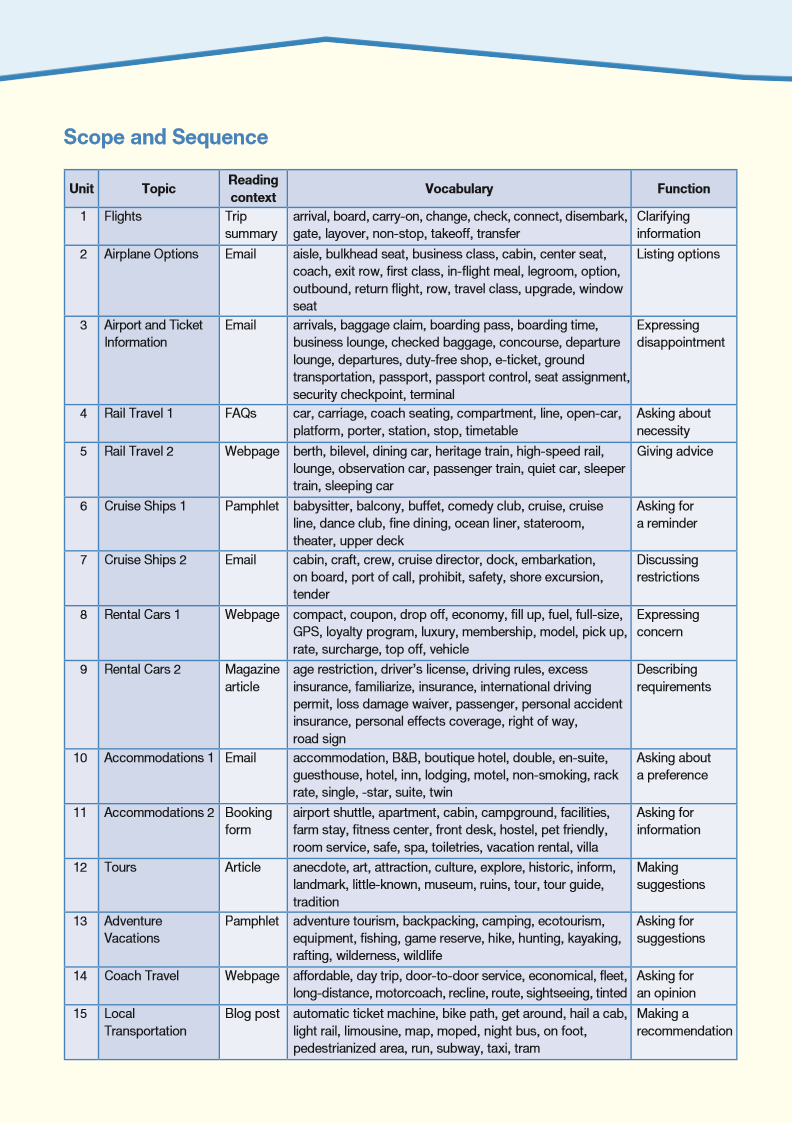 ESP English for Specific Purposes - Career Paths: Travel Agent - Sample Page 4