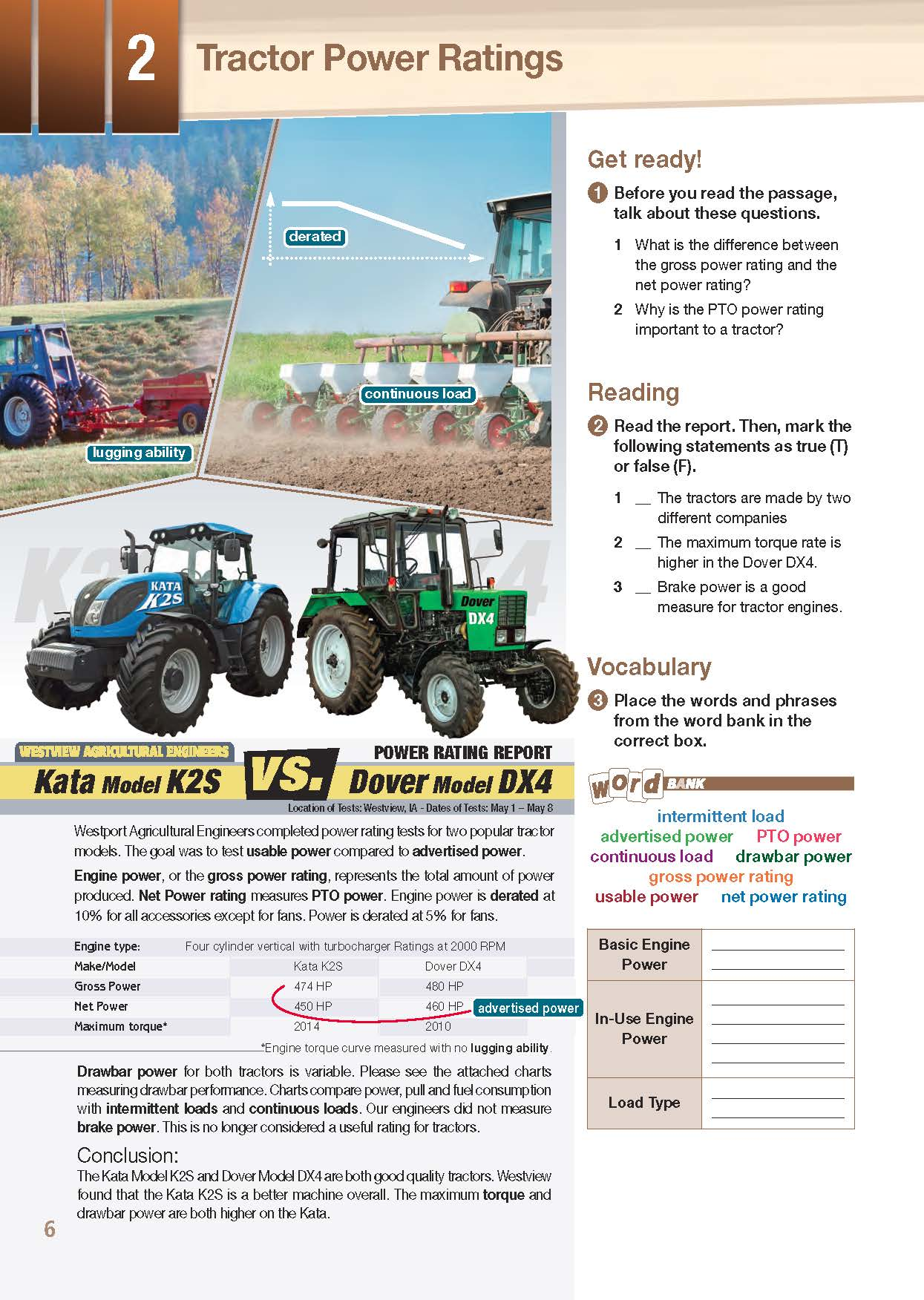 ESP English for Specific Purposes - Career Paths: Agriculture Engineering- Sample Page 3