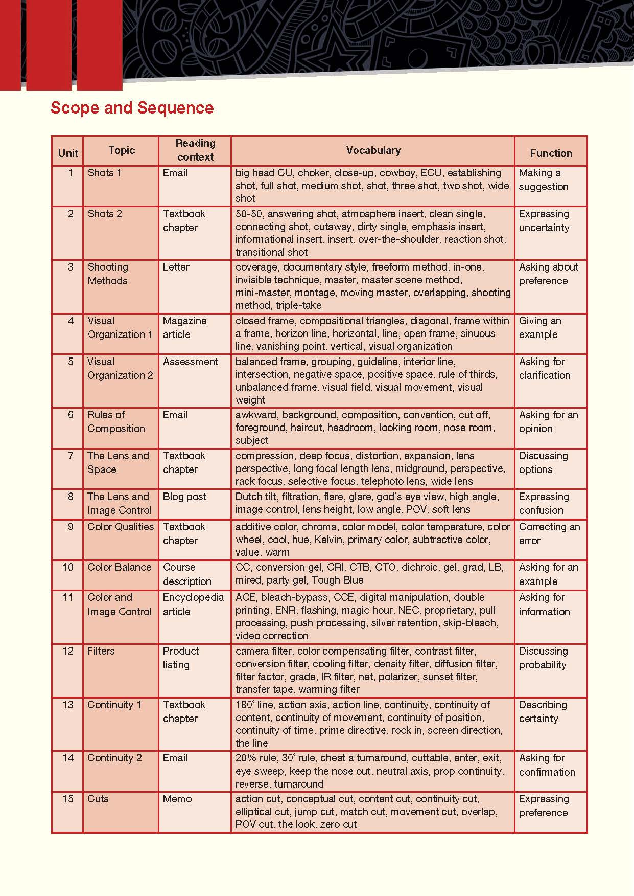 ESP English for Specific Purposes - Career Paths: Cinematography - Sample Page 3