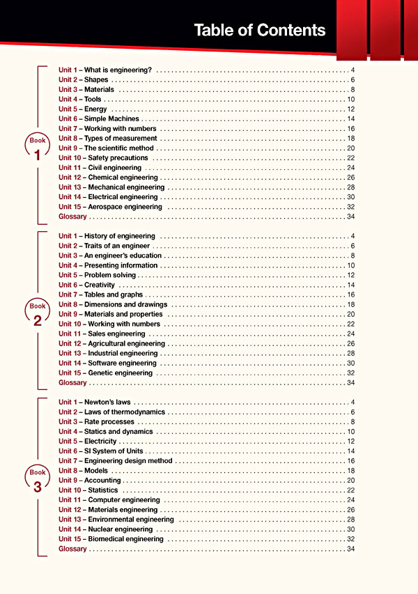 Contents - Career Paths: Engineering