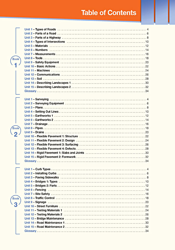 Contents - Career Paths: Construction II - Roads & Highways